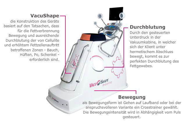 VacuShape